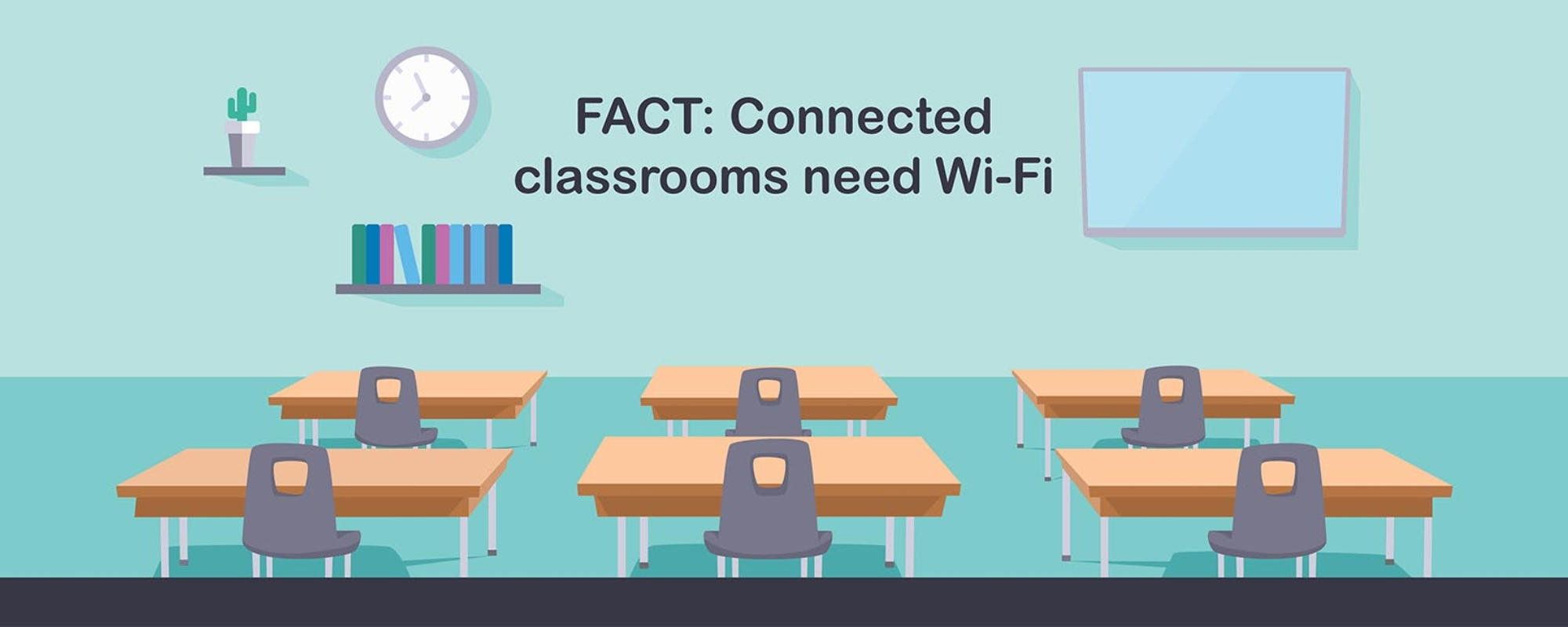 Connected classrooms need Wi-Fi
